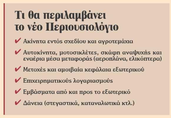 periousiologio