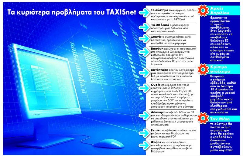 provlhmata_TAXISnet